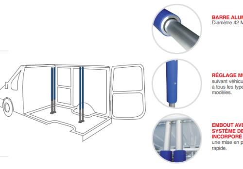 Barre de maintien aluminium revêtue